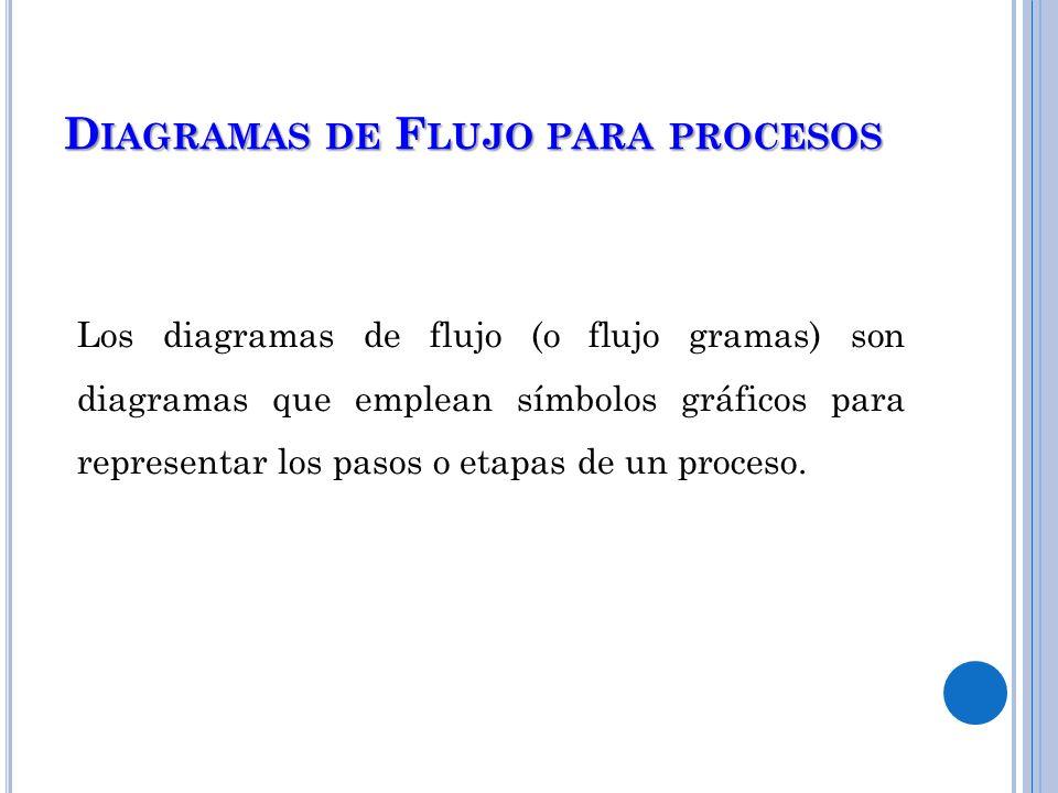 D IAGRAMAS DE F LUJO PARA PROCESOS Los diagramas de flujo (o flujo gramas) son diagramas que emplean símbolos gráficos para representar los pasos o et