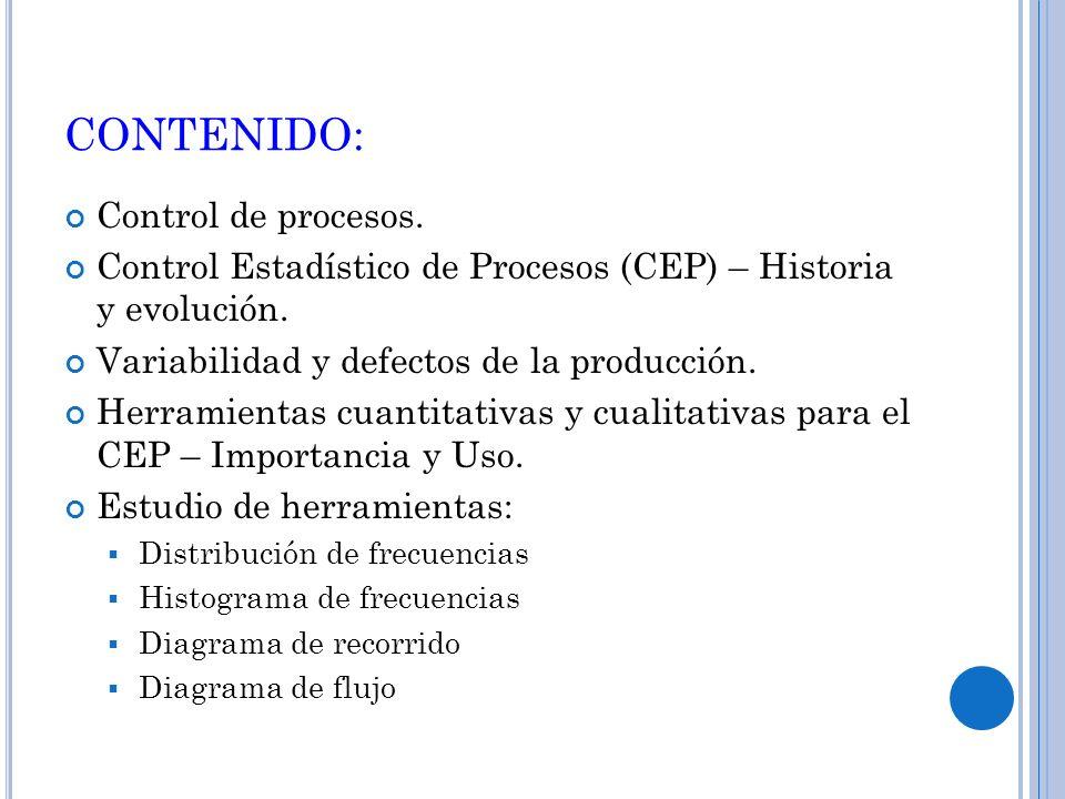 CONTENIDO: Control de procesos. Control Estadístico de Procesos (CEP) – Historia y evolución. Variabilidad y defectos de la producción. Herramientas c