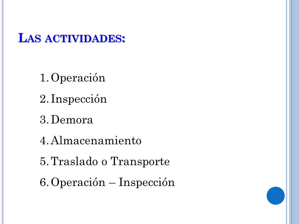 L AS ACTIVIDADES : 1.Operación 2.Inspección 3.Demora 4.Almacenamiento 5.Traslado o Transporte 6.Operación – Inspección