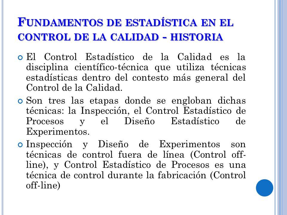 F UNDAMENTOS DE ESTADÍSTICA EN EL CONTROL DE LA CALIDAD - HISTORIA El Control Estadístico de la Calidad es la disciplina científico-técnica que utiliz