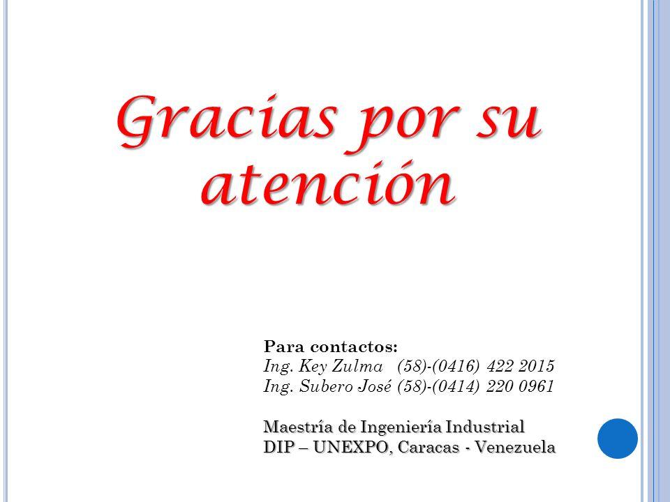 Gracias por su atención Para contactos: Ing. Key Zulma (58)-(0416) 422 2015 Ing. Subero José(58)-(0414) 220 0961 Maestría de Ingeniería Industrial DIP
