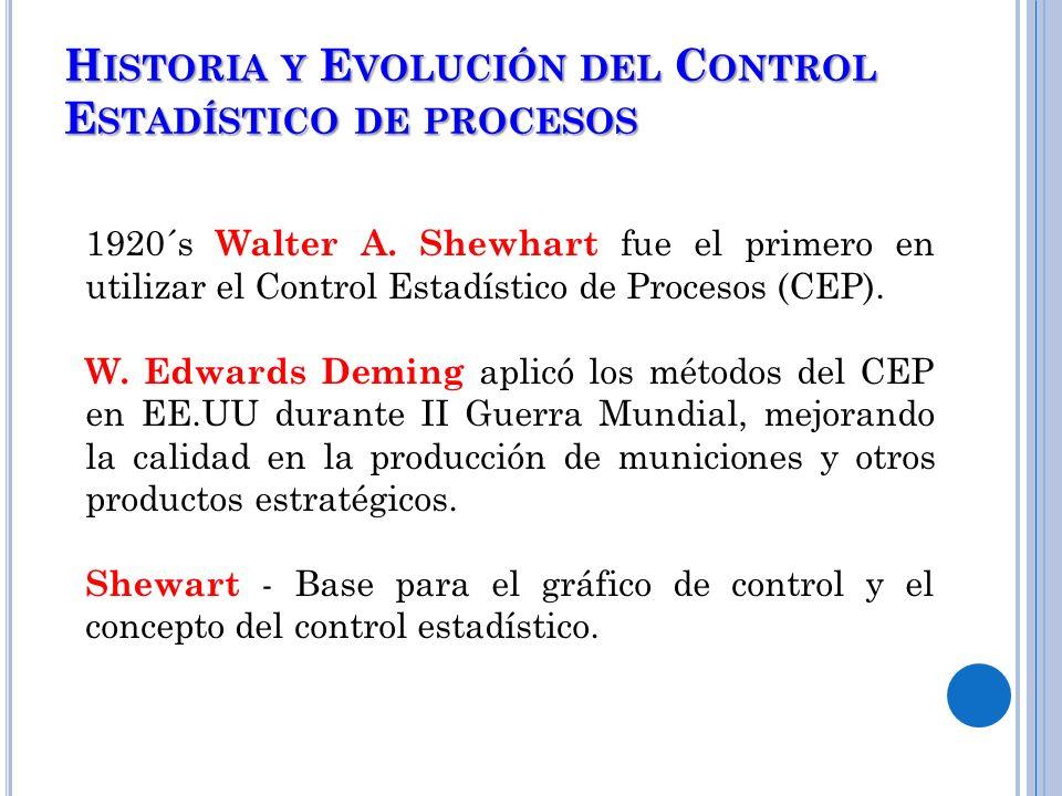 H ISTORIA Y E VOLUCIÓN DEL C ONTROL E STADÍSTICO DE PROCESOS 1920´s Walter A. Shewhart fue el primero en utilizar el Control Estadístico de Procesos (