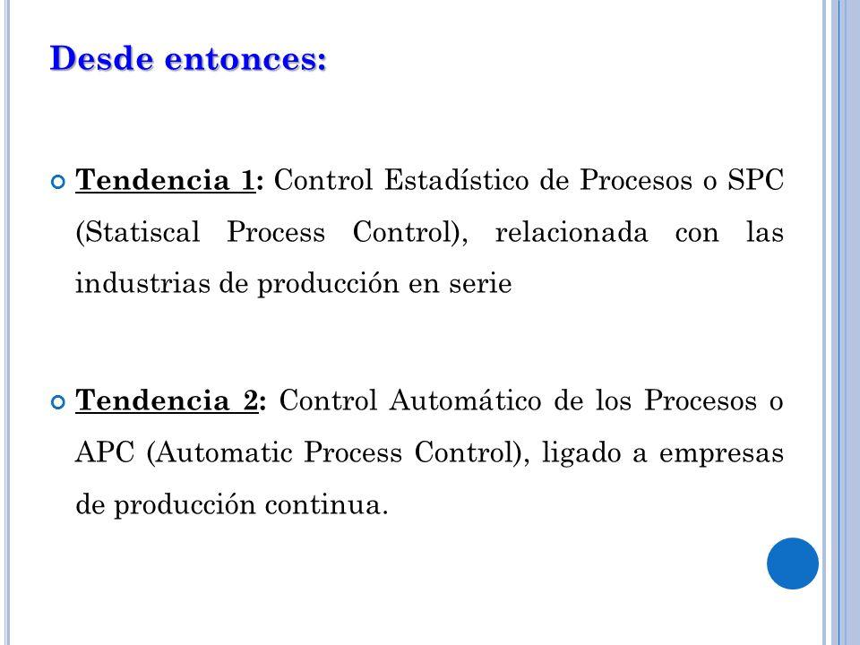 Desde entonces: Tendencia 1: Control Estadístico de Procesos o SPC (Statiscal Process Control), relacionada con las industrias de producción en serie
