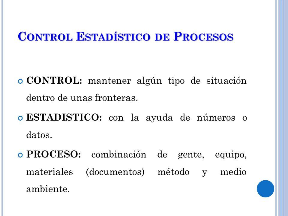 C ONTROL E STADÍSTICO DE P ROCESOS CONTROL: mantener algún tipo de situación dentro de unas fronteras. ESTADISTICO: con la ayuda de números o datos. P
