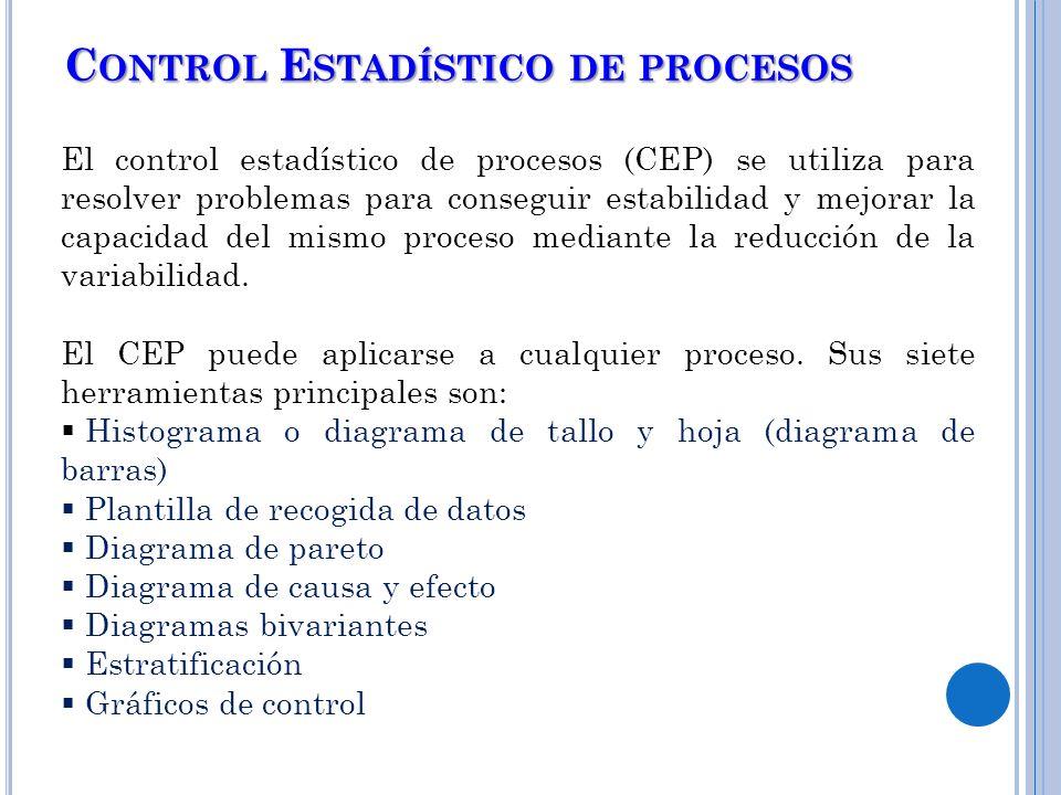 C ONTROL E STADÍSTICO DE PROCESOS El control estadístico de procesos (CEP) se utiliza para resolver problemas para conseguir estabilidad y mejorar la