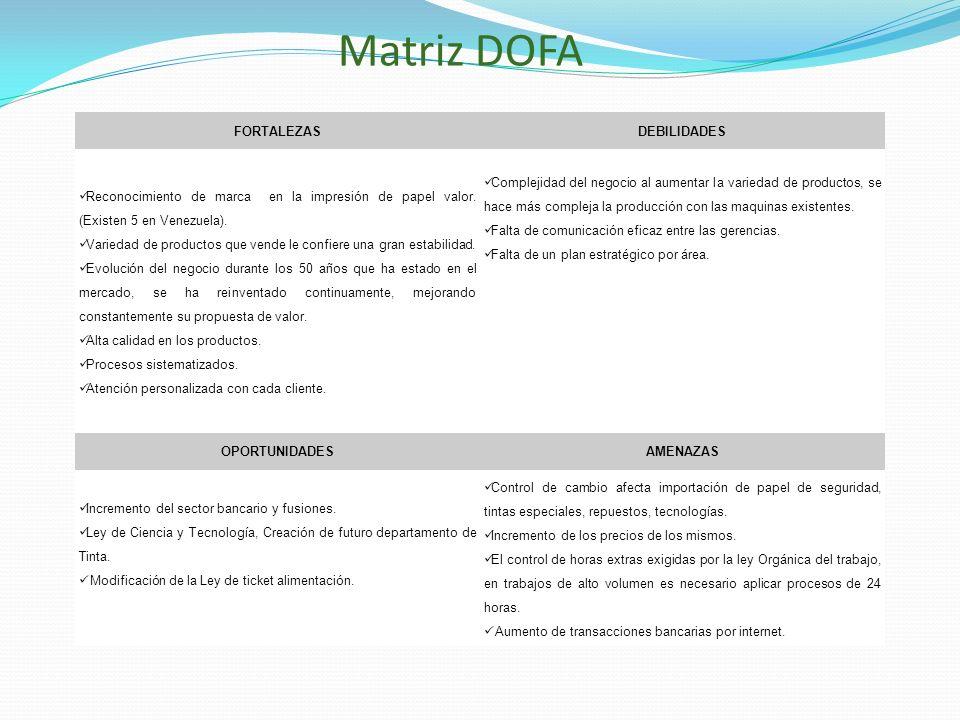 FORTALEZASDEBILIDADES Reconocimiento de marca en la impresión de papel valor. (Existen 5 en Venezuela). Variedad de productos que vende le confiere un