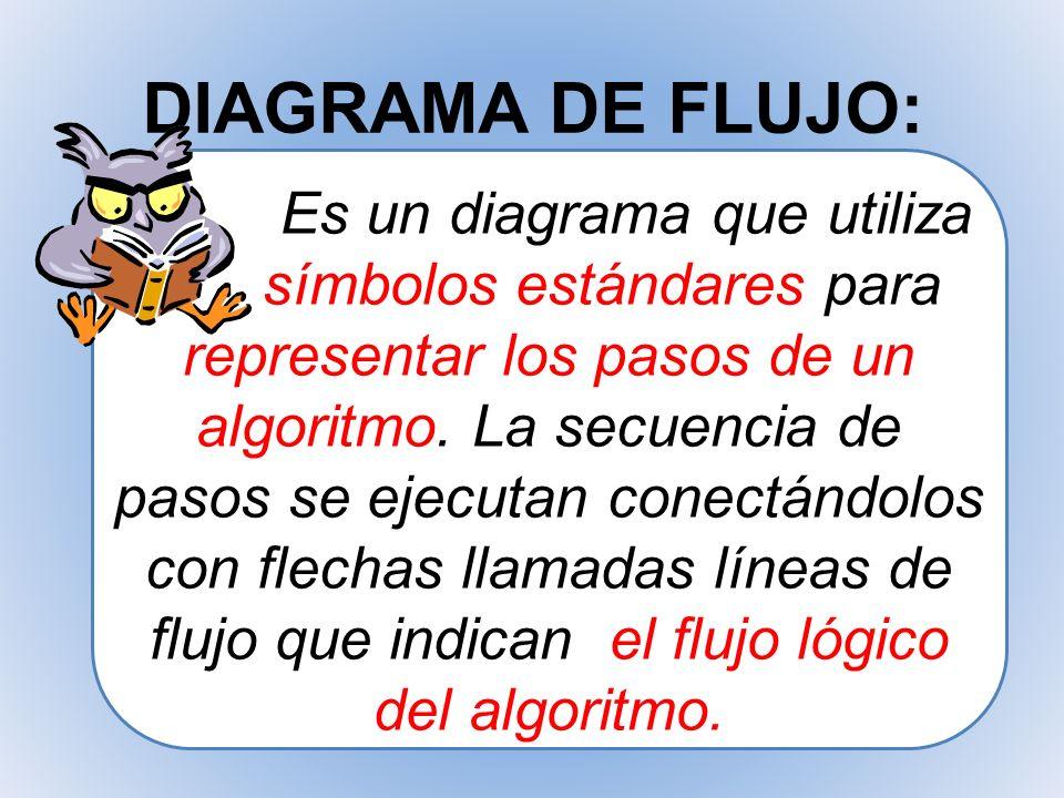 DIAGRAMA DE FLUJO: Es un diagrama que utiliza símbolos estándares para representar los pasos de un algoritmo. La secuencia de pasos se ejecutan conect