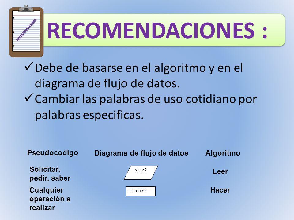 RECOMENDACIONES : Debe de basarse en el algoritmo y en el diagrama de flujo de datos. Cambiar las palabras de uso cotidiano por palabras especificas.