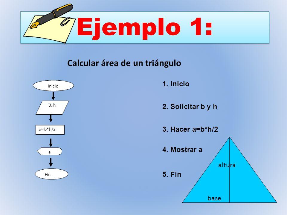 Ejemplo 1: Calcular área de un triángulo base altura Inicio B, h a= b*h/2 a Fin 1. Inicio 2. Solicitar b y h 3. Hacer a=b*h/2 4. Mostrar a 5. Fin