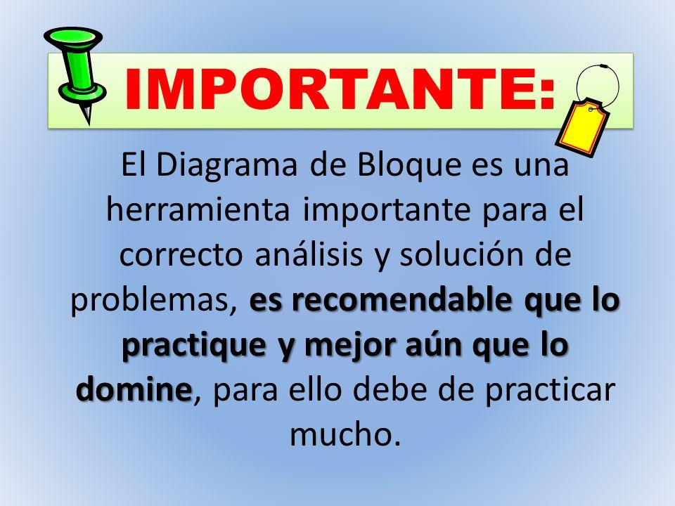 IMPORTANTE: es recomendable que lo practique y mejor aún que lo domine El Diagrama de Bloque es una herramienta importante para el correcto análisis y