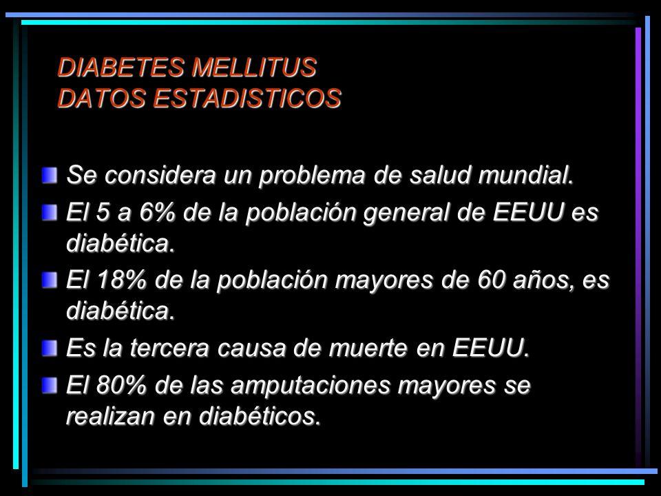 DIABETES MELLITUS DATOS ESTADISTICOS Se considera un problema de salud mundial. El 5 a 6% de la población general de EEUU es diabética. El 18% de la p