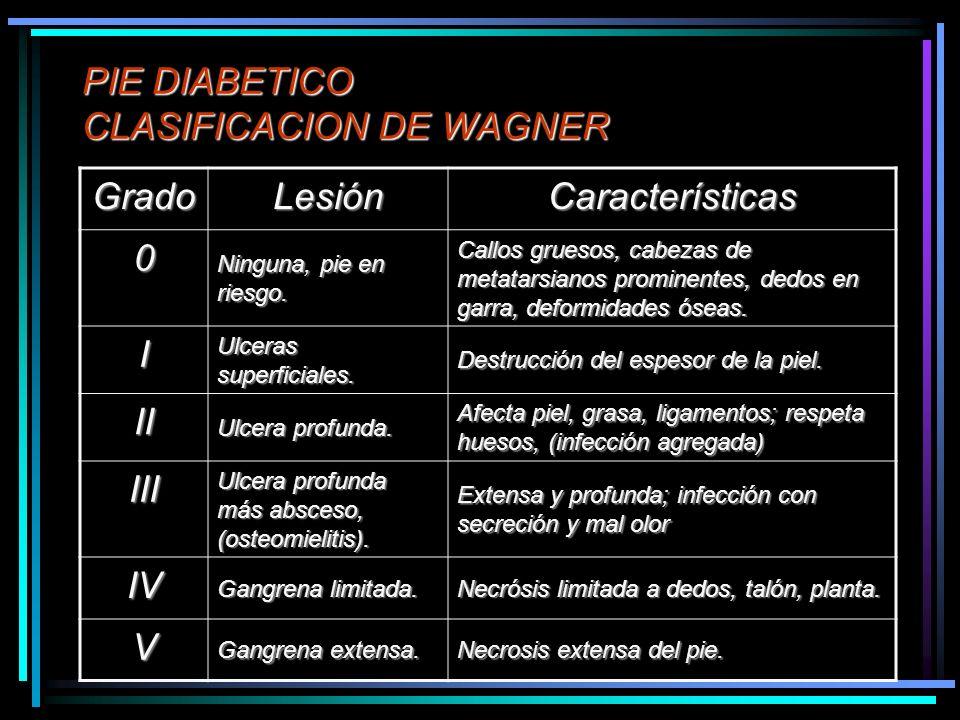 PIE DIABETICO CLASIFICACION DE WAGNER GradoLesiónCaracterísticas 0 Ninguna, pie en riesgo. Callos gruesos, cabezas de metatarsianos prominentes, dedos