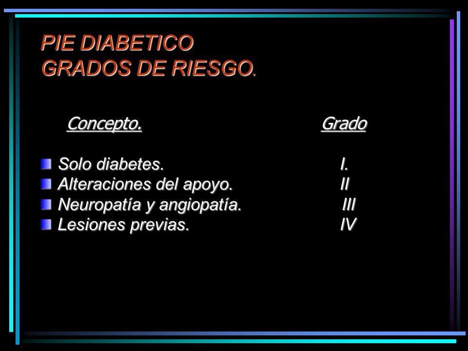 PIE DIABETICO GRADOS DE RIESGO. Concepto.Grado Concepto.Grado Solo diabetes. I. Alteraciones del apoyo. II Neuropatía y angiopatía. III Lesiones previ