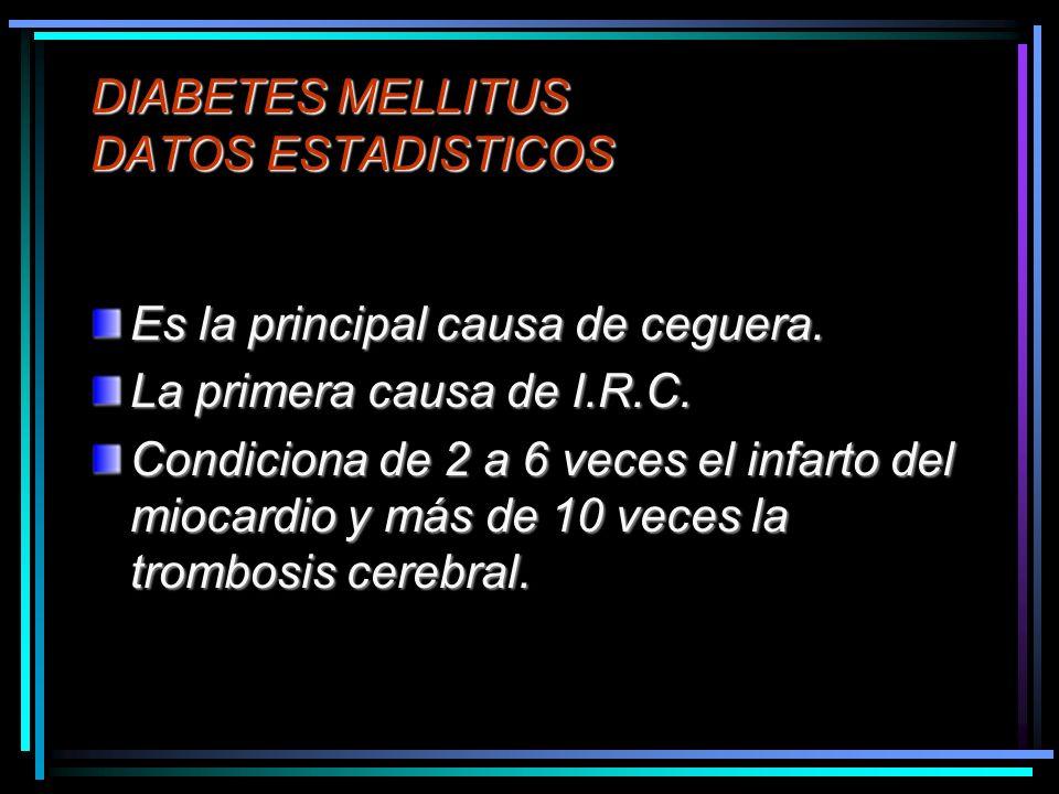 DIABETES MELLITUS DATOS ESTADISTICOS Es la principal causa de ceguera. La primera causa de I.R.C. Condiciona de 2 a 6 veces el infarto del miocardio y