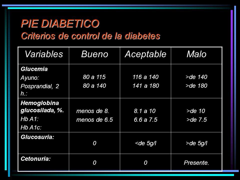 PIE DIABETICO Criterios de control de la diabetes VariablesBuenoAceptableMalo Glucemia Ayuno: Posprandial, 2 h.: 80 a 115 80 a 140 116 a 140 141 a 180