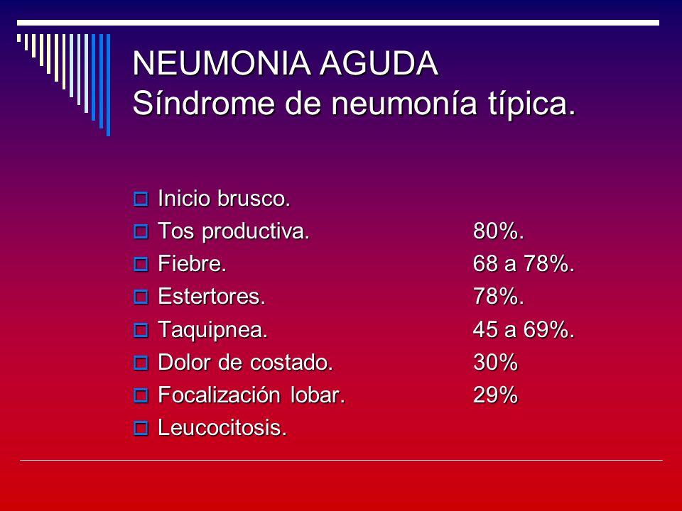 NEUMONIA AGUDA Síndrome de neumonía típica.Inicio brusco.