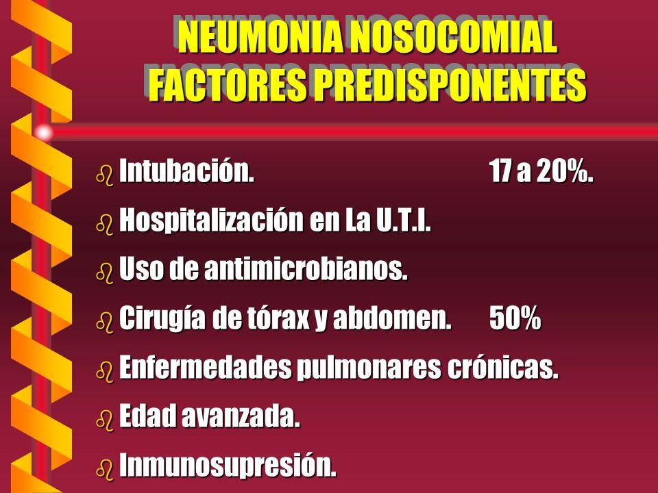 NEUMONIA NOSOCOMIAL FACTORES PREDISPONENTES b Intubación.17 a 20%.