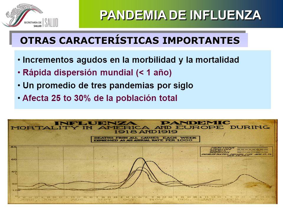 Incrementos agudos en la morbilidad y la mortalidad Rápida dispersión mundial (< 1 año) Un promedio de tres pandemias por siglo Afecta 25 to 30% de la