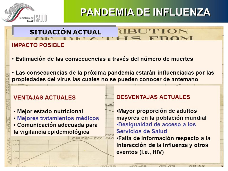 IMPACTO POSIBLE Estimación de las consecuencias a través del número de muertes Las consecuencias de la próxima pandemia estarán influenciadas por las