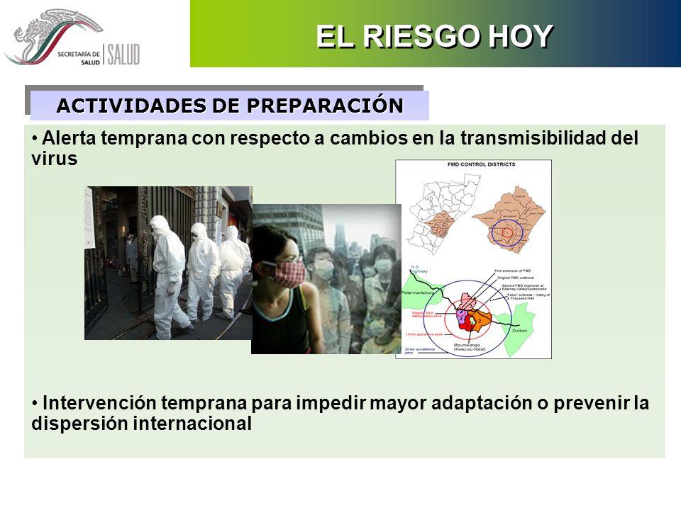 ACTIVIDADES DE PREPARACIÓN Alerta temprana con respecto a cambios en la transmisibilidad del virus Intervención temprana para impedir mayor adaptación