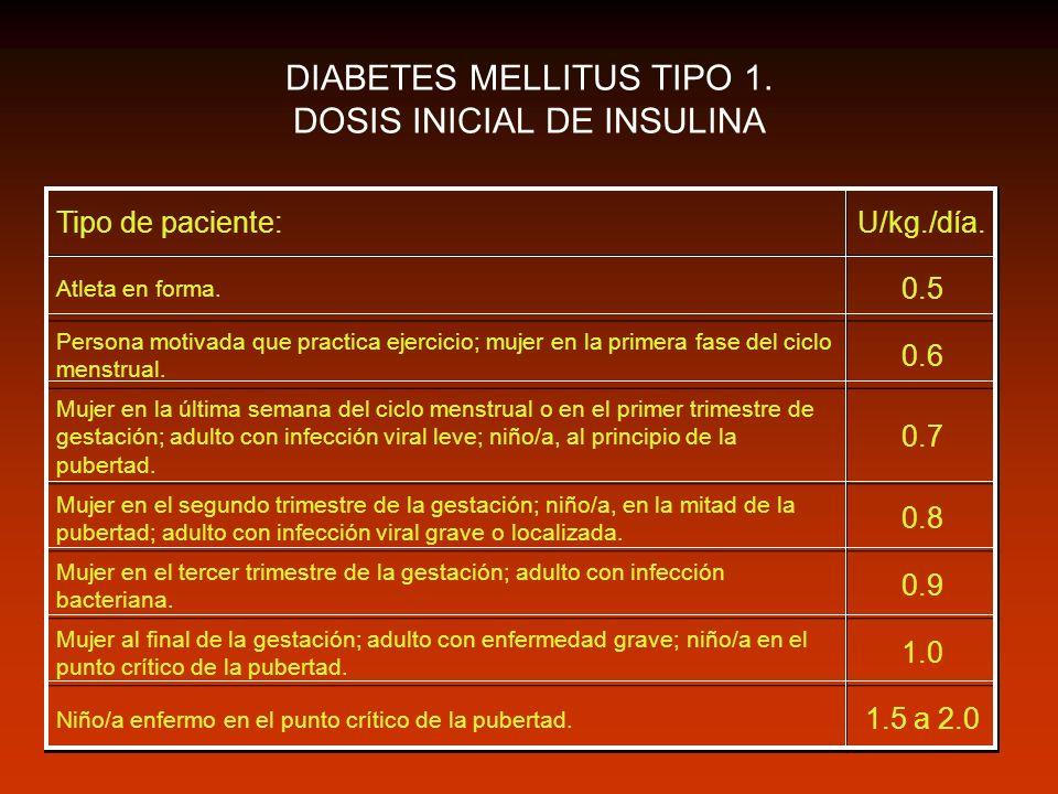DIABETES MELLITUS TIPO 1. DOSIS INICIAL DE INSULINA Tipo de paciente:U/kg./día. Atleta en forma. 0.5 Persona motivada que practica ejercicio; mujer en