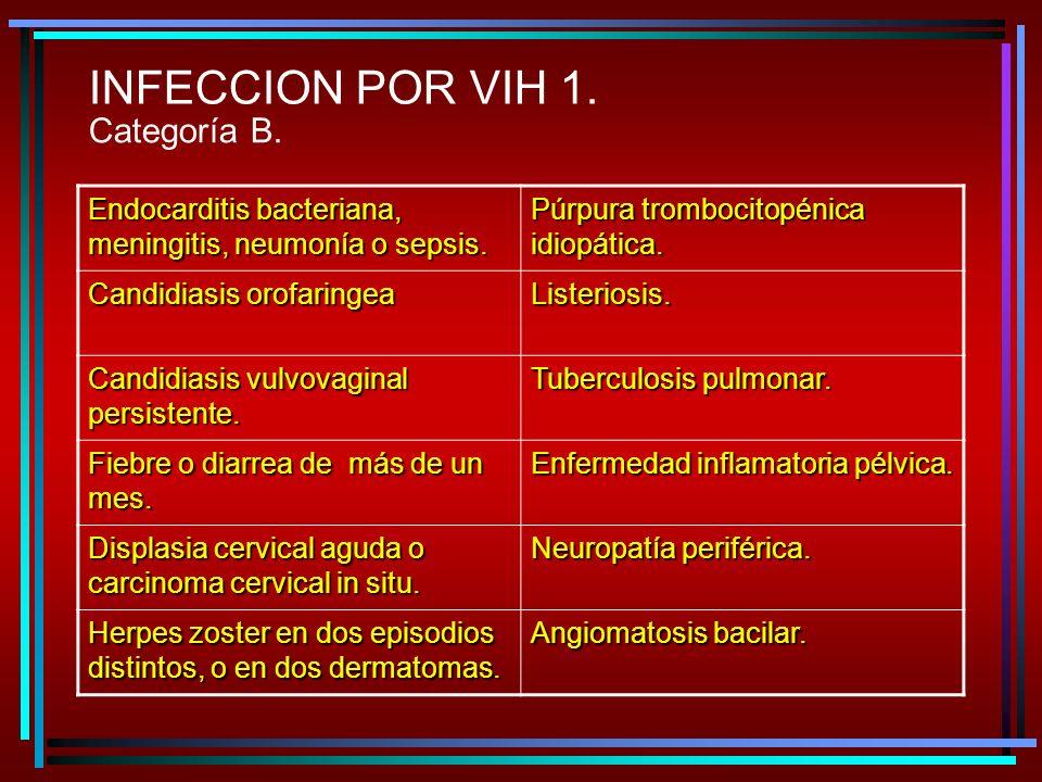 INFECCION POR VIH 1. Endocarditis bacteriana, meningitis, neumonía o sepsis. Púrpura trombocitopénica idiopática. Candidiasis orofaringea Listeriosis.