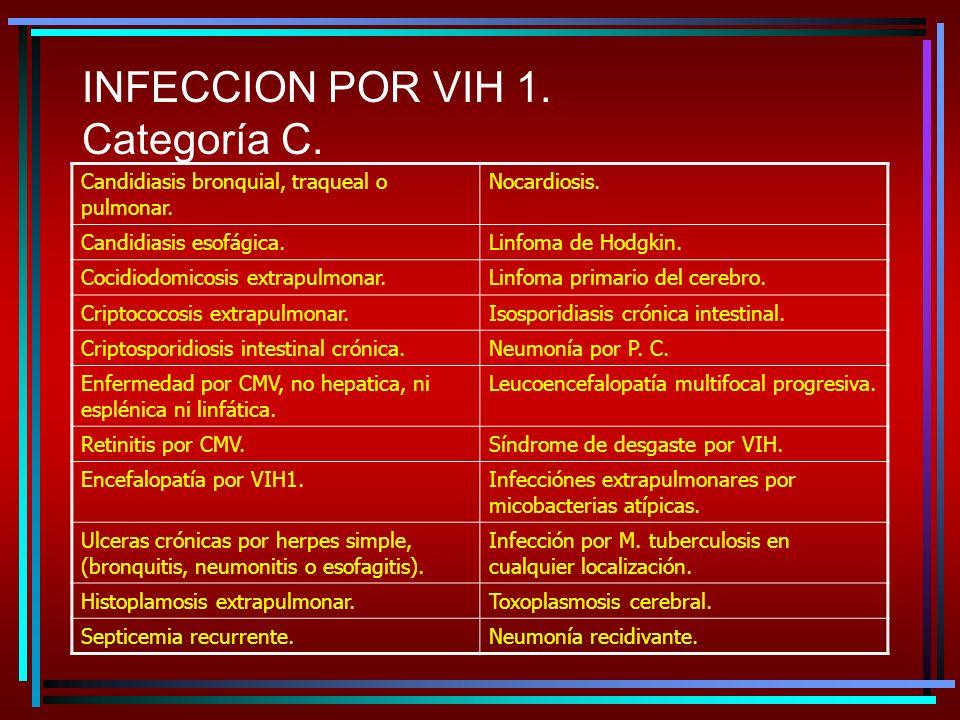 INFECCION POR VIH 1. Categoría C. Candidiasis bronquial, traqueal o pulmonar. Nocardiosis. Candidiasis esofágica.Linfoma de Hodgkin. Cocidiodomicosis