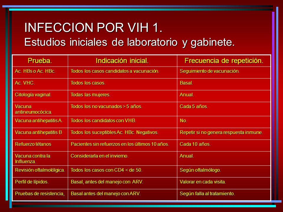 INFECCION POR VIH 1. Estudios iniciales de laboratorio y gabinete. Prueba. Indicación inicial. Frecuencia de repetición. Ac. HBs o Ac. HBc. Todos los