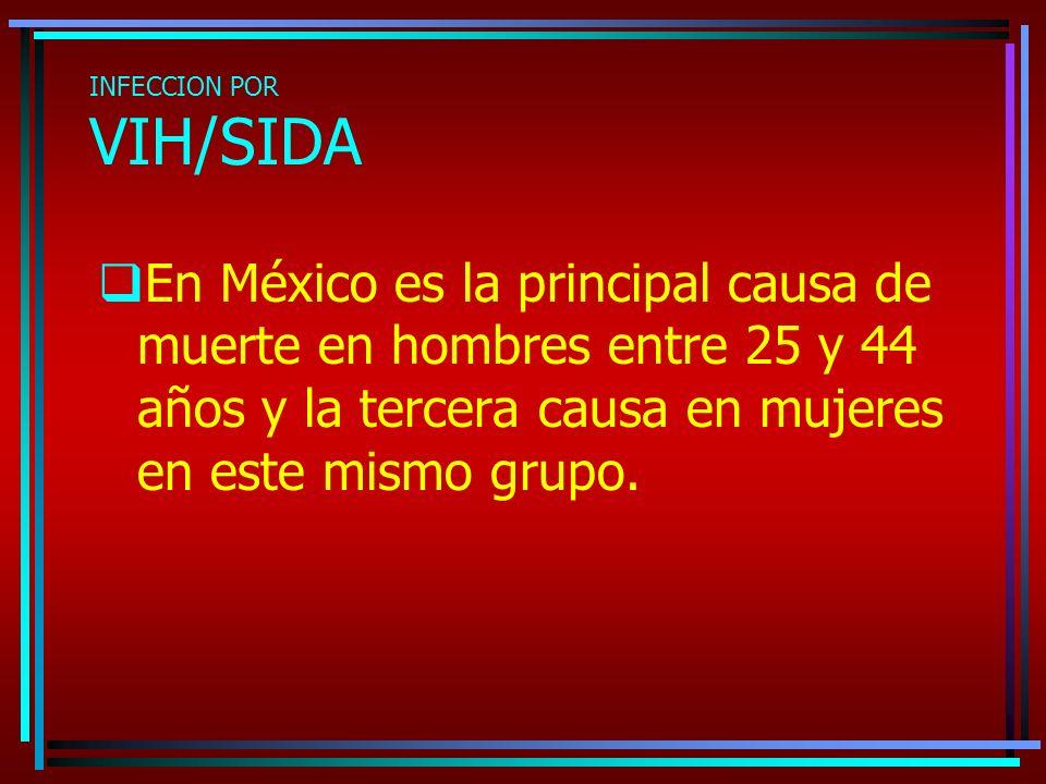 INFECCION POR VIH/SIDA En México es la principal causa de muerte en hombres entre 25 y 44 años y la tercera causa en mujeres en este mismo grupo.