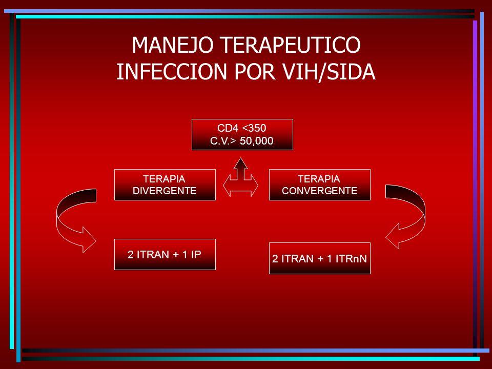 MANEJO TERAPEUTICO INFECCION POR VIH/SIDA CD4 <350 C.V.> 50,000 TERAPIA DIVERGENTE TERAPIA CONVERGENTE 2 ITRAN + 1 IP 2 ITRAN + 1 ITRnN
