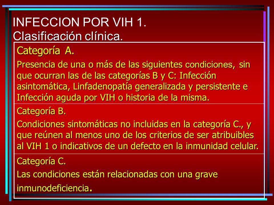 INFECCION POR VIH 1.Clasificación clínica. Categoría A.