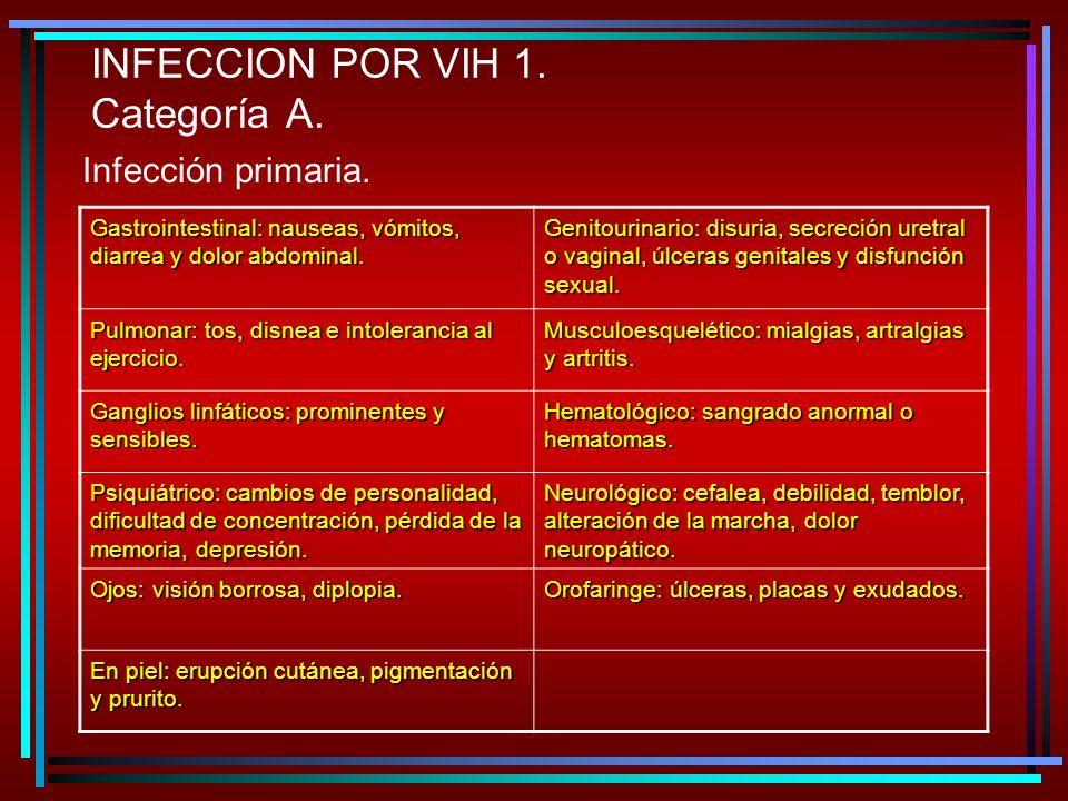 INFECCION POR VIH 1.Categoría A. Gastrointestinal: nauseas, vómitos, diarrea y dolor abdominal.