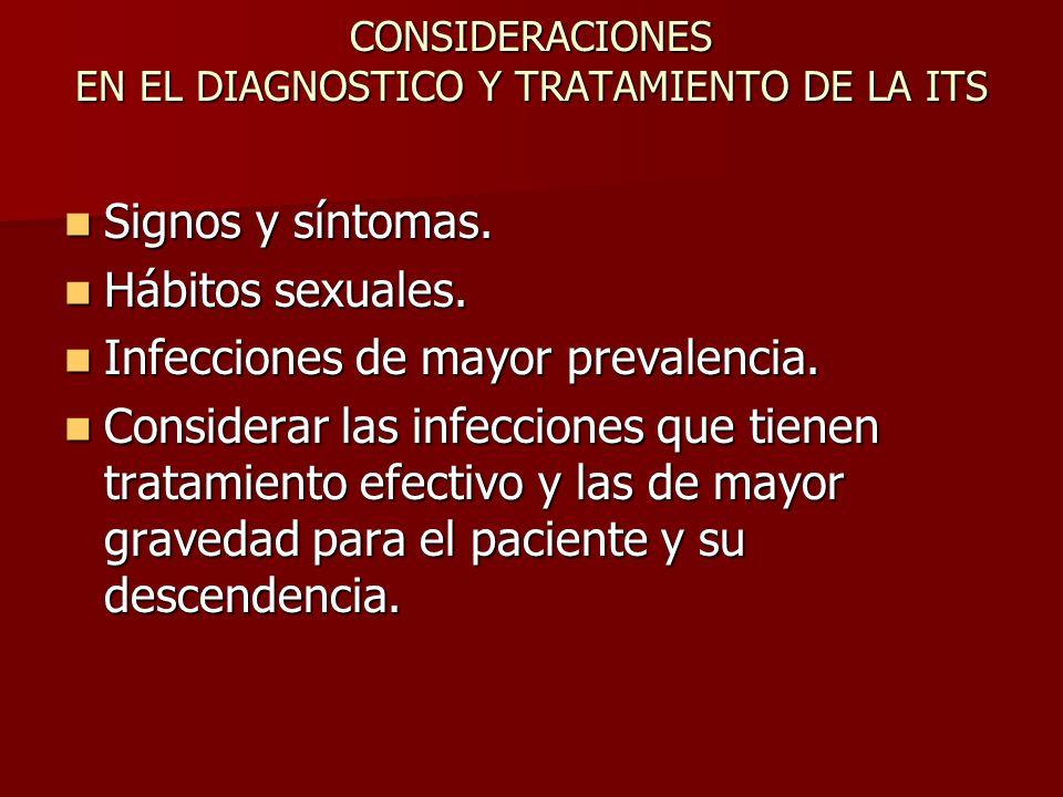 CONSIDERACIONES EN EL DIAGNOSTICO Y TRATAMIENTO DE LA ITS Signos y síntomas.