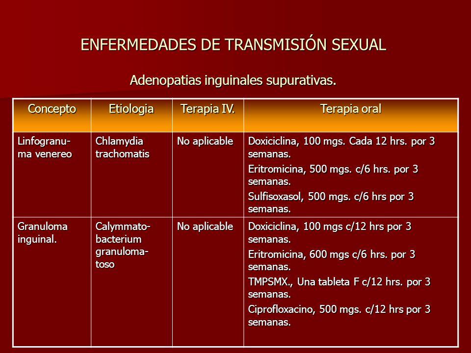 ENFERMEDADES DE TRANSMISIÓN SEXUAL Adenopatias inguinales supurativas.