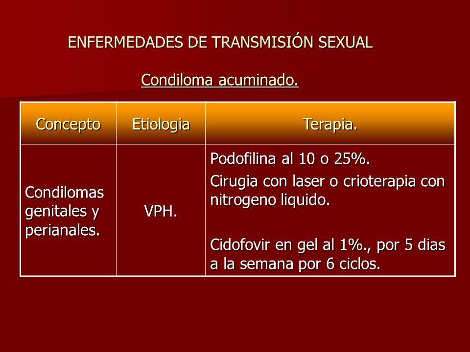 ENFERMEDADES DE TRANSMISIÓN SEXUAL Condiloma acuminado.