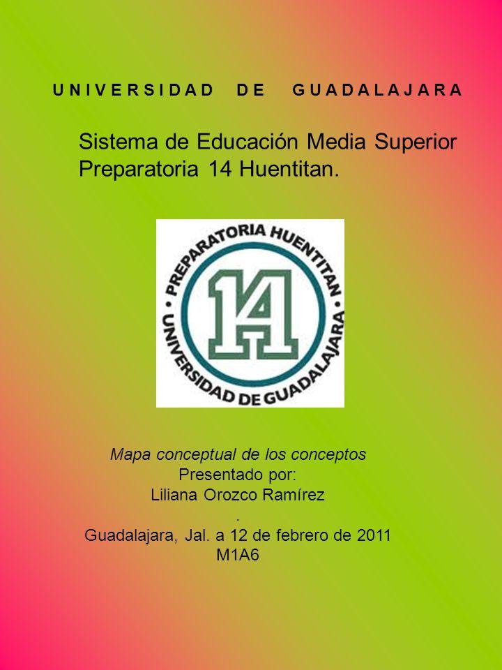 U N I V E R S I D A D D E G U A D A L A J A R A Sistema de Educación Media Superior Preparatoria 14 Huentitan. Mapa conceptual de los conceptos Presen