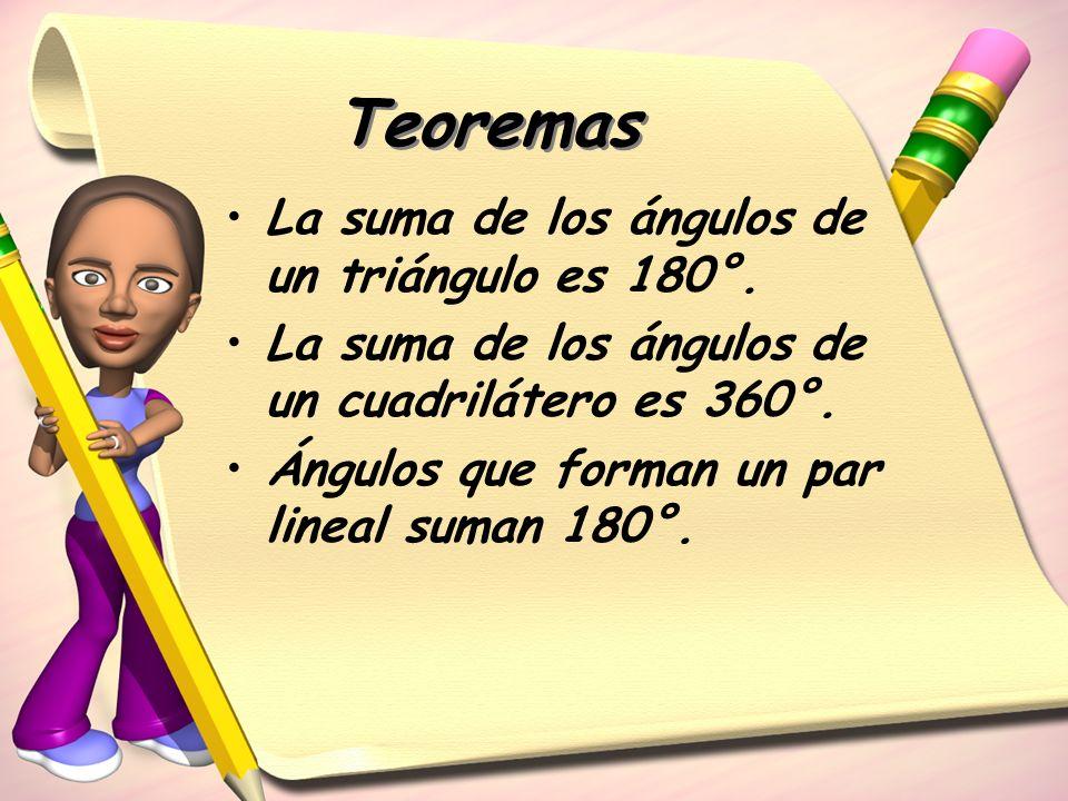 Teoremas La suma de los ángulos de un triángulo es 180°. La suma de los ángulos de un cuadrilátero es 360°. Ángulos que forman un par lineal suman 180