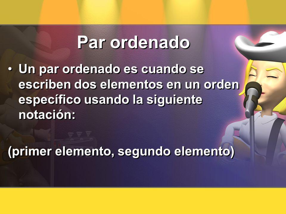 Par ordenado Un par ordenado es cuando se escriben dos elementos en un orden específico usando la siguiente notación: (primer elemento, segundo elemen