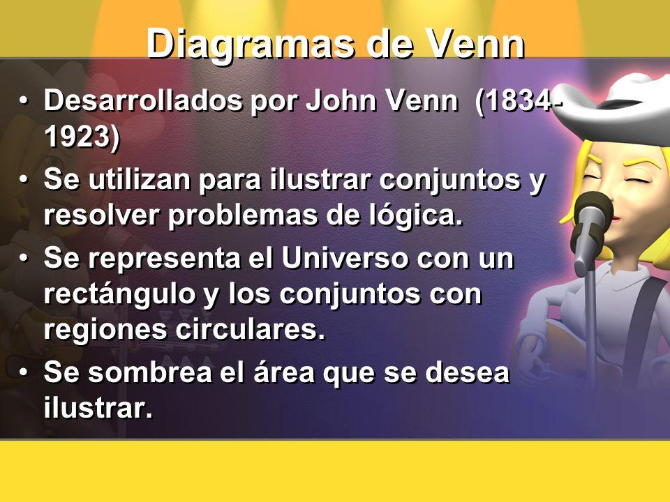 Diagramas de Venn Desarrollados por John Venn (1834- 1923) Se utilizan para ilustrar conjuntos y resolver problemas de lógica. Se representa el Univer