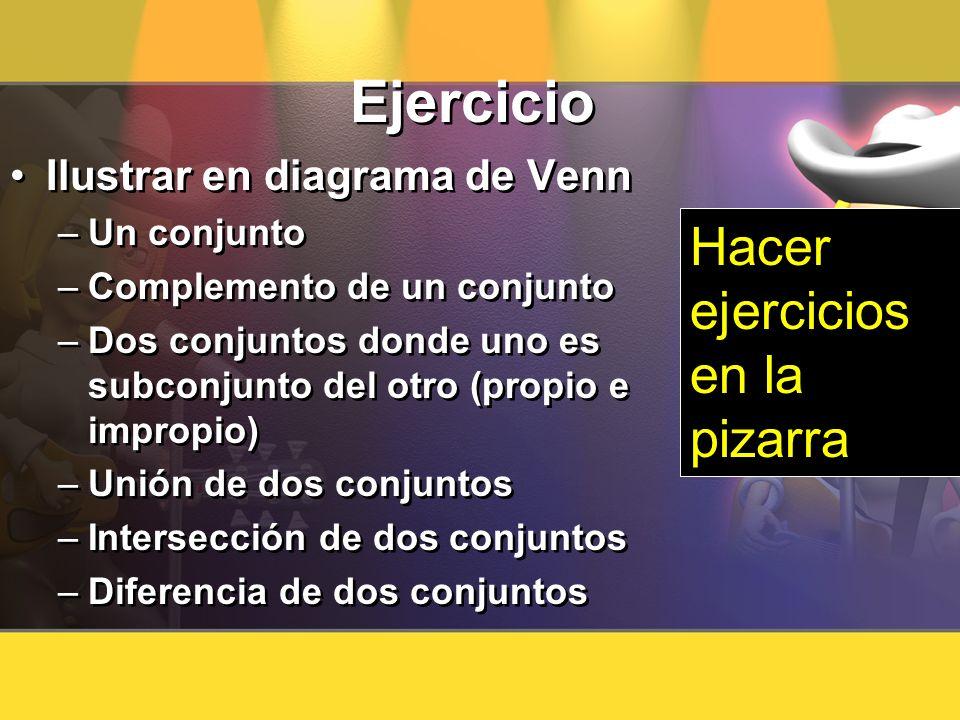 Ejercicio Ilustrar en diagrama de Venn –Un conjunto –Complemento de un conjunto –Dos conjuntos donde uno es subconjunto del otro (propio e impropio) –