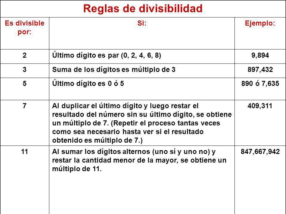 Reglas de divisibilidad Es divisible por: Si:Ejemplo: 2Último dígito es par (0, 2, 4, 6, 8)9,894 3Suma de los dígitos es múltiplo de 3897,432 5Último