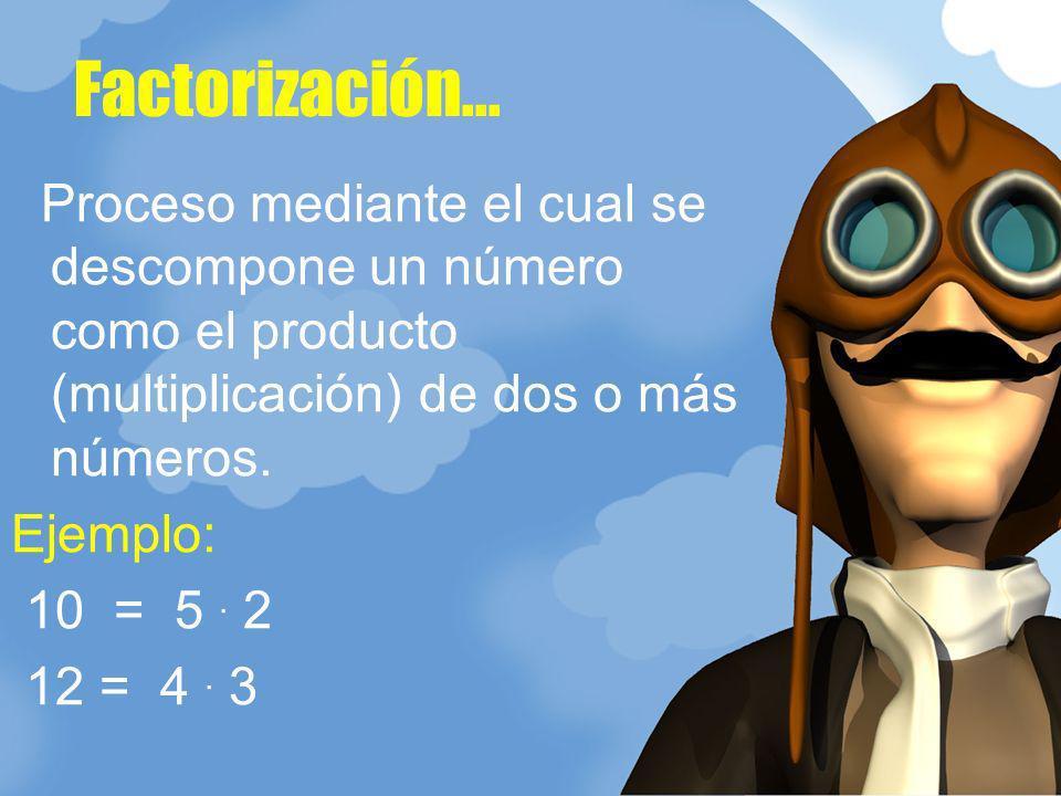 Proceso mediante el cual se descompone un número como el producto (multiplicación) de dos o más números. Ejemplo: 10 = 5. 2 12 = 4. 3 Factorización...