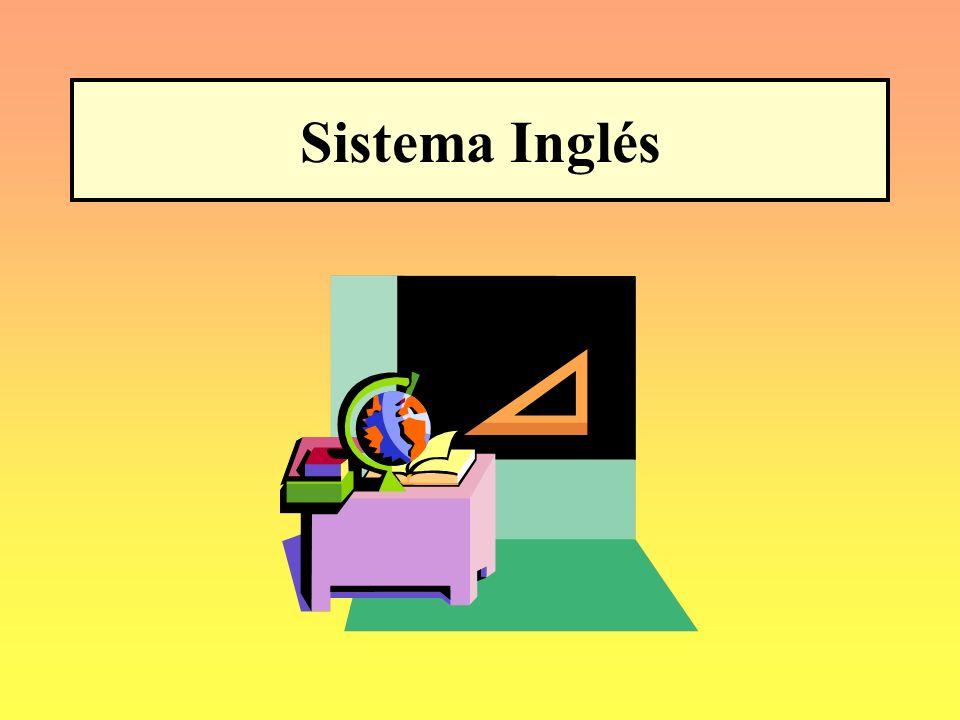 Unidades de Medidas del Sistema Inglés Longitud Capacidad Peso Tiempo