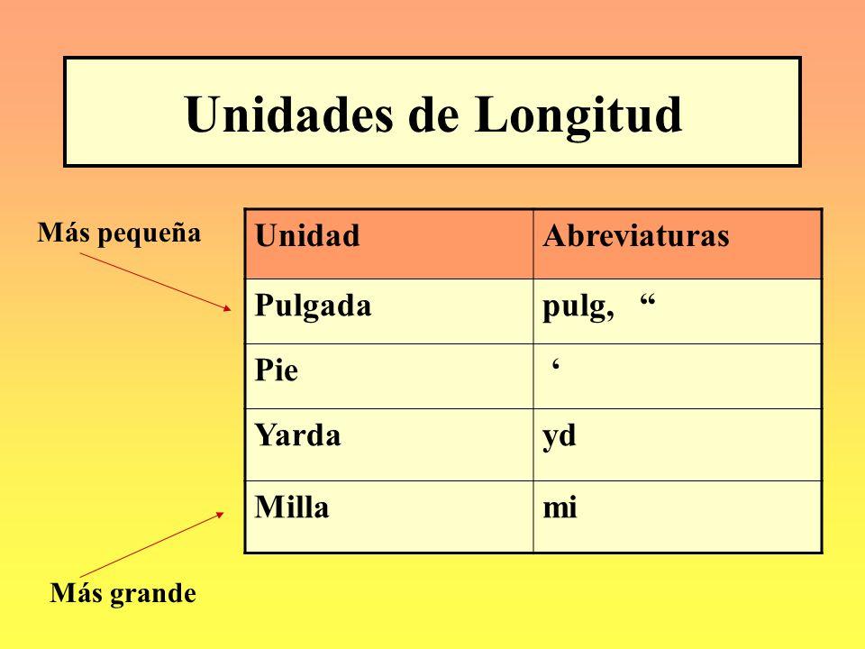 Unidades de Medidas del Sistema Métrico Longitud Capacidad Masa o Peso