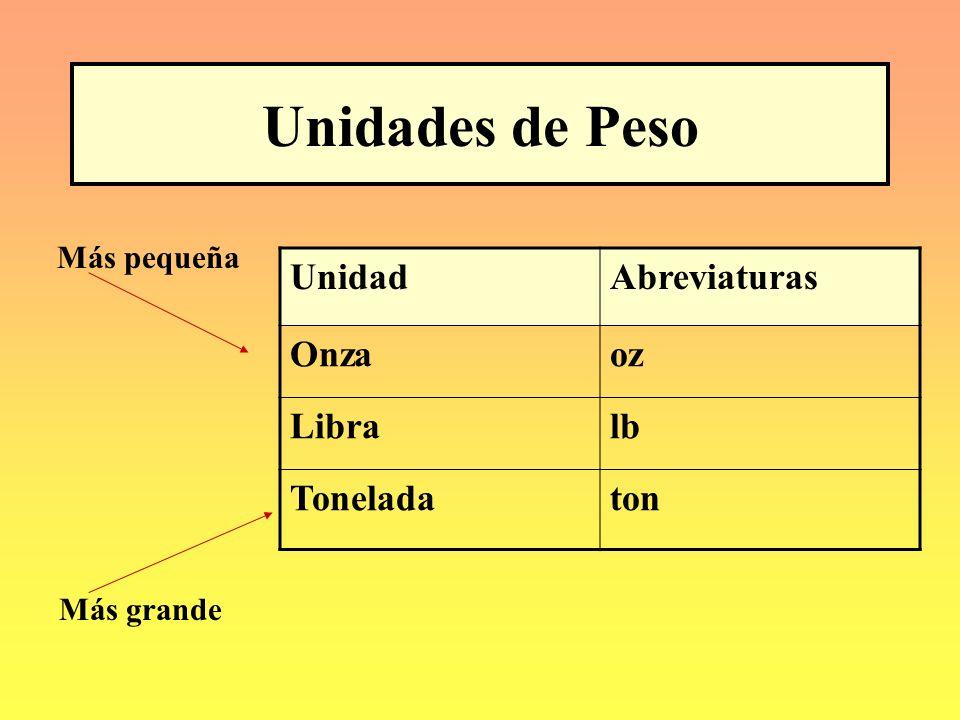Equivalencias de Unidades de Peso 16 oz = 1 lb 2,000 lb = 1 ton