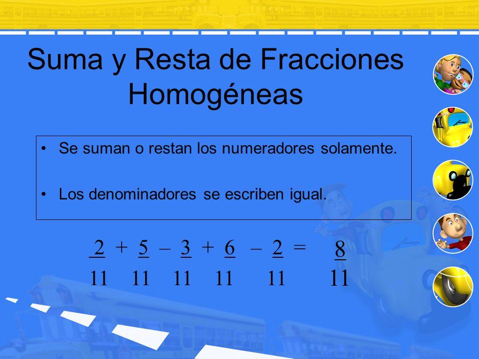 Suma y Resta de Fracciones Homogéneas Se suman o restan los numeradores solamente. Los denominadores se escriben igual. 8 11 2 + 5 – 3 + 6 – 2 = 11 11