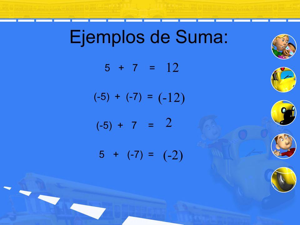 Ejemplos de Suma: 5 + 7 = (-5) + (-7) = (-5) + 7 = 5 + (-7) = 12 (-12) (-2) 2