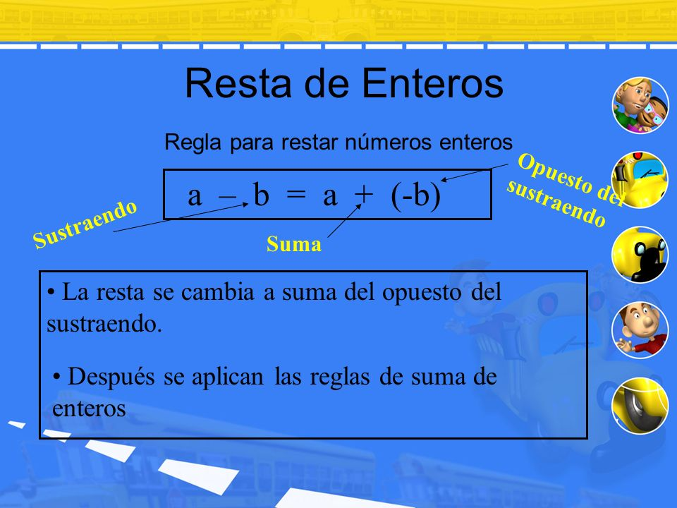 Resta de Enteros Regla para restar números enteros a – b = La resta se cambia a suma del opuesto del sustraendo. a + (-b) Después se aplican las regla