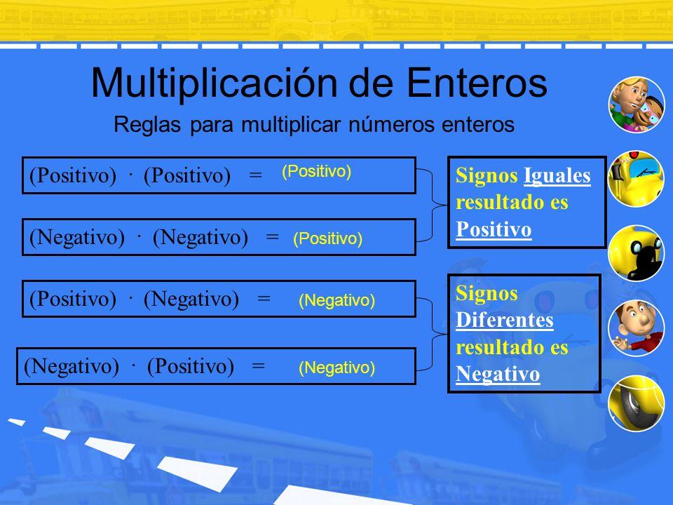 Multiplicación de Enteros Reglas para multiplicar números enteros (Positivo). (Positivo) = (Negativo). (Negativo) = (Positivo). (Negativo) = (Negativo