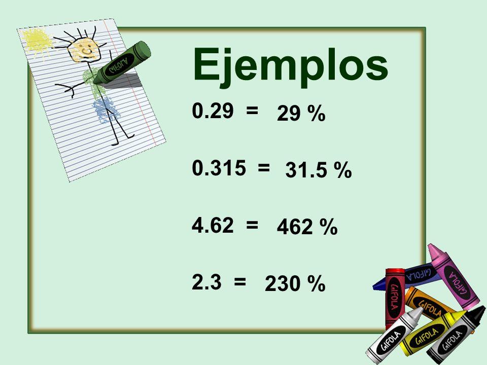 Ejemplos 0.29 = 0.315 = 4.62 = 2.3 = 29 % 31.5 % 462 % 230 %